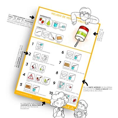 Guía para los padres: Cómo usar Pictokids